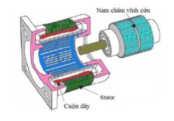 Động cơ bước - Thiết kế hệ dẫn động khung phơi cho giàn phơi