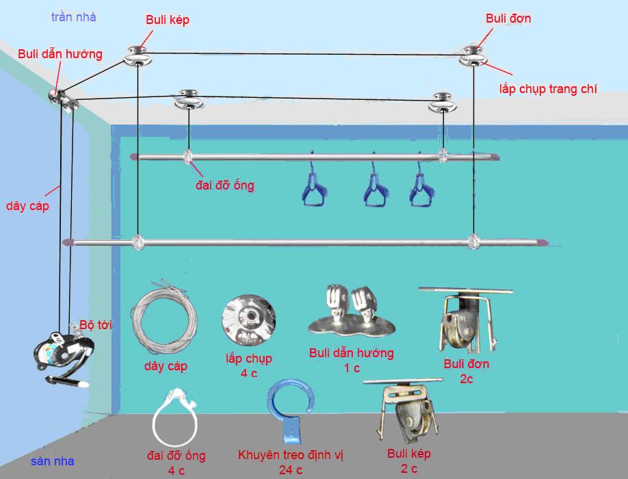 Vai trò của quá trình lắp đặt giàn phơi đồ