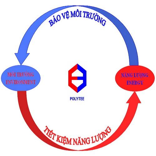 Những nguyên nhân hạn chế và tiềm năng tiết kiệm năng lượng ở hệ thống thiết bị trong dây chuyền sản xuất sợi (P2)